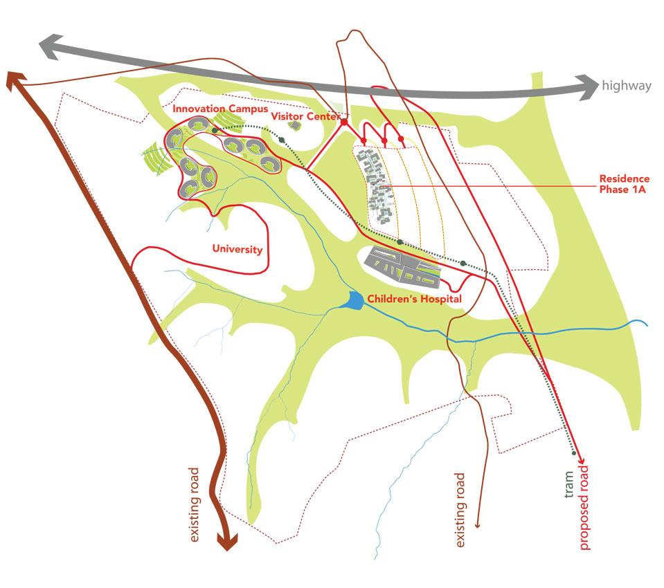 Bio City - Master Plan