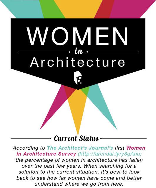 womeninarchitecture